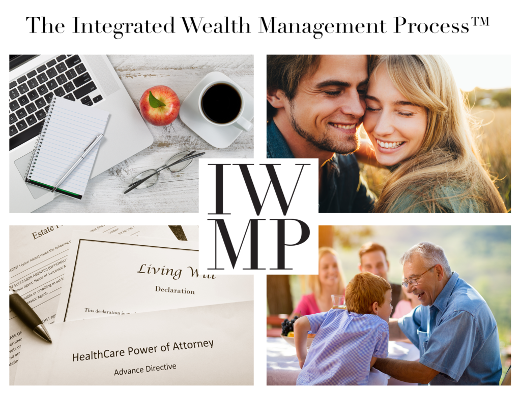 The Integrated Wealth Management Process